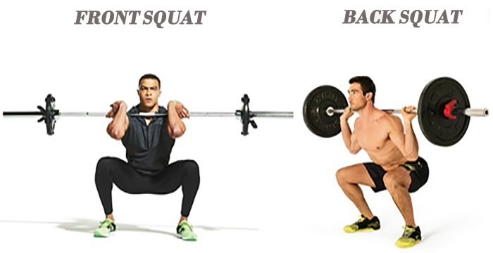 What's the better choice for athletes, front squats or back squats? Why?